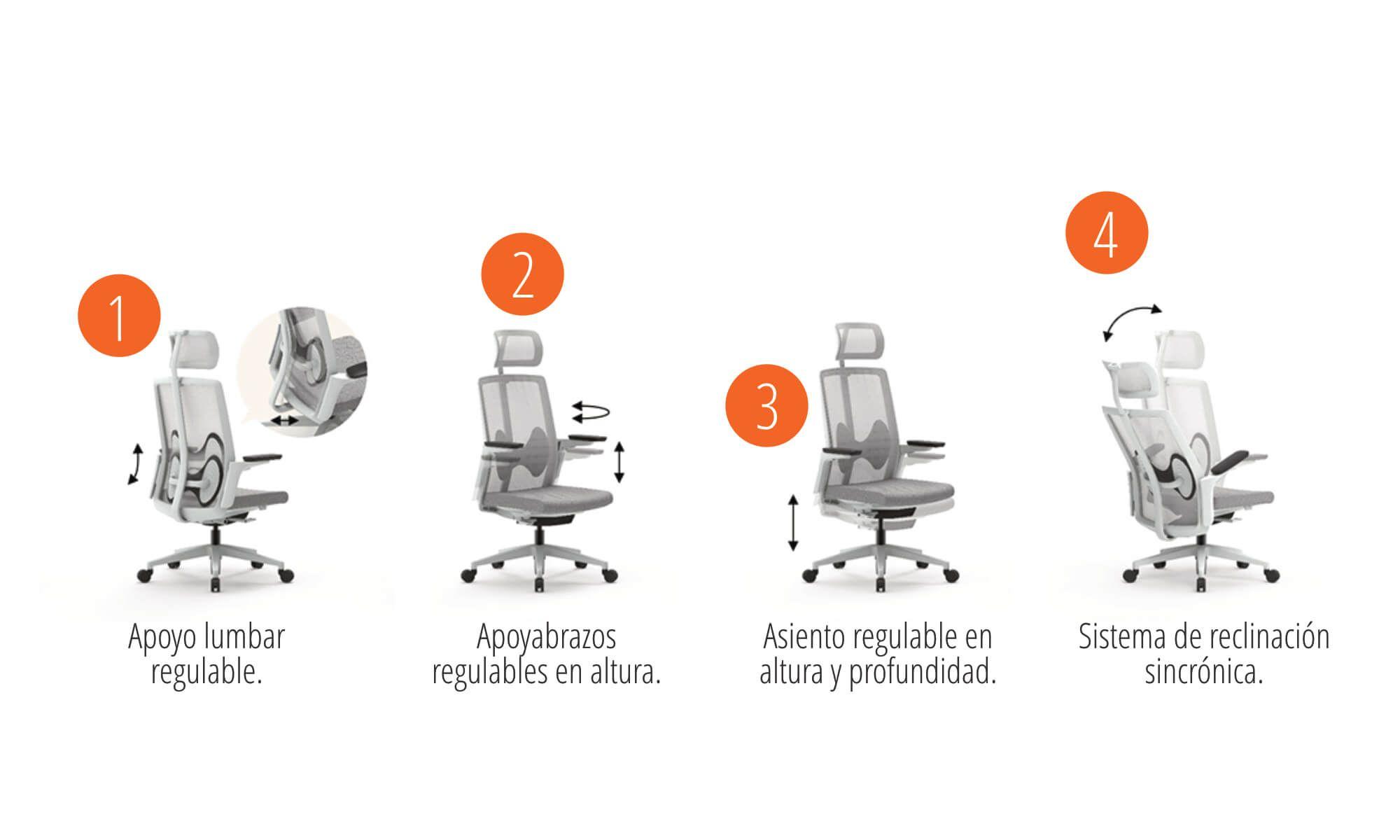 elementos de una silla ergonomica